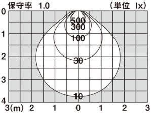 XLGDC660 LE1
